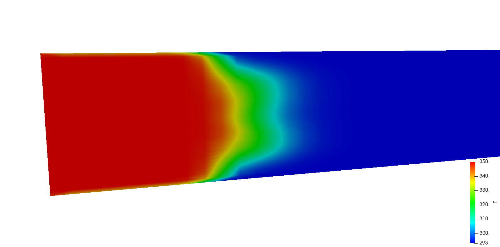 OpenFOAM Issue Tracking